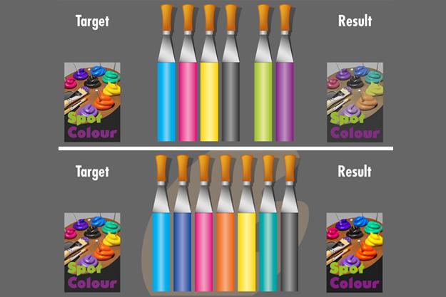 La Impresión Con Paleta De Colores Fija